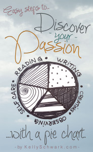 Discover Your Passion Pie Chart KellySchwark